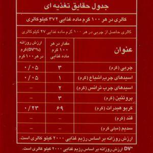 خرید اینترنتی زرشک پلویی 200 گرمی نوین زعفران