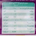 سوپر مارکت اینترنتی برنج ایرانی طارم معطرخالص 1 کیلوگرمی فامیلا